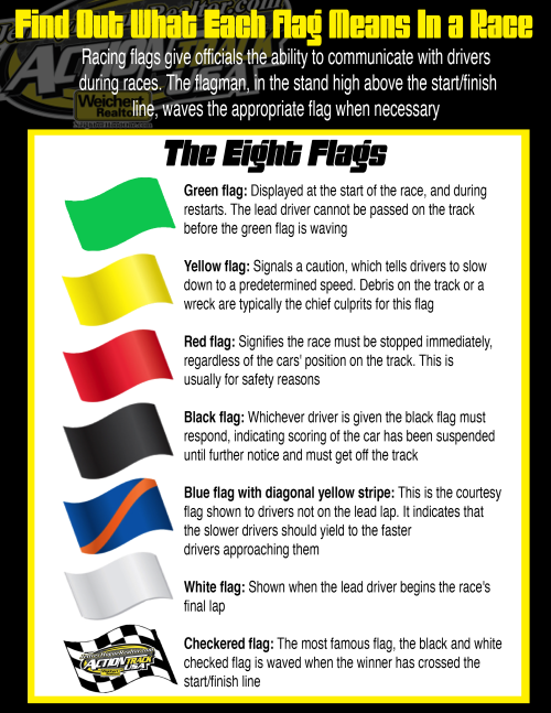 FlagMeanings